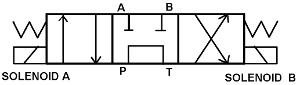 Válvula Direccional 4 vías, 3 posiciones, centro tanque